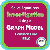 Solve Equations Investigation: A Graphing Model