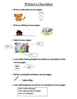 A Writer's Checklist for True Stories