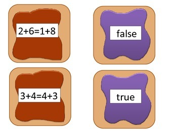 True or False Addition Equations 1.OA.7