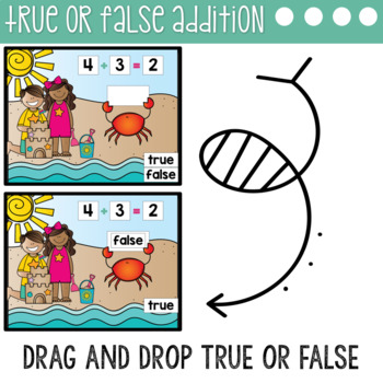 True or False Equations Addition & Subtraction to 10 Digital using Google Slides