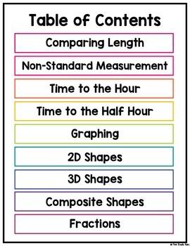 True or False Task Cards Measurement, Data, & Geometry
