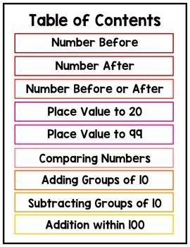 True or False Task Cards Number & Place Value