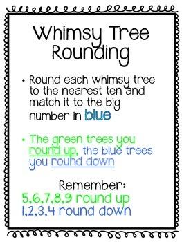 Whimsey Tree Rounding