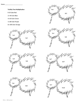 Truffula Tree Multiplication: Dr. Seuss Math