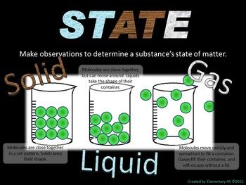 Truly Interactive Science Notebook Game: Properties of Matter (STAAR)
