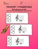 Trumpet Fingerings (Bb Scale - concert Ab)