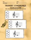 Trumpet Fingerings (C Scale - concert Bb)