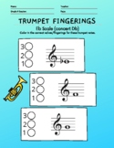 Trumpet Fingerings (Eb Scale - concert Db)