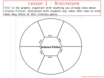Ender's Game Literature Unit