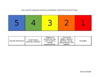 Trust Scale