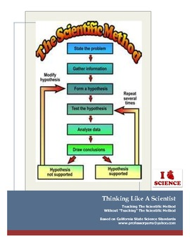 Try Thinking Like A Scientist