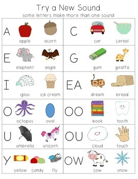 Try a New Sound - Phonics Mini Poster