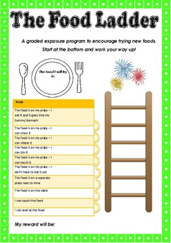 Trying new foods - the Food Ladder