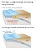 Tsunami Handout