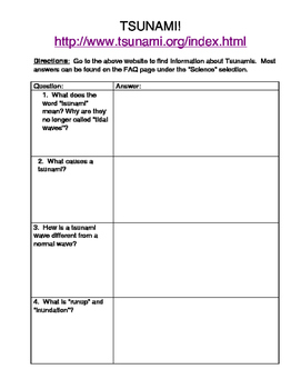 Tsunami Internet Worksheet