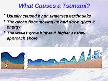 Tsunami: Monster Waves