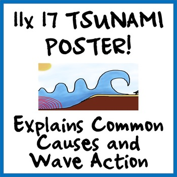 Tsunami Wave Poster - Causes and Wave Action - Easy-to-Print 11 x 17