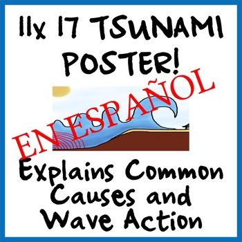 Tsunami Wave Poster - Causes and Wave Action - SPANISH - Easy-to-Print 11 x 17