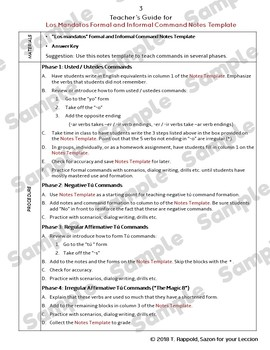 Tú and Usted/Ustedes Commands Notes Template for Levels 2 or 3