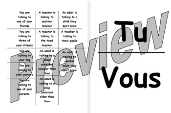 Tu or vous? Helping pupils decide when to use tu, and when to use vous