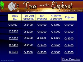 Tua and the Elephant by R. P. Harris, Who can save an abused baby elephant?