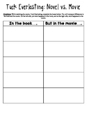 Tuck Everlasting Book vs. Movie