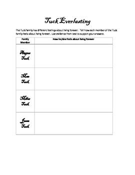 Tuck Everlasting Character Analysis
