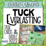 Tuck Everlasting End of the Book Project Doodle Poster and