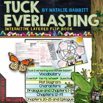 TUCK EVERLASTING NOVEL STUDY LITERATURE GUIDE FLIP BOOK