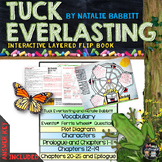 TUCK EVERLASTING NOVEL STUDY LITERATURE GUIDE FLIP BOOK