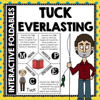 Tuck Everlasting: Reading and Writing Interactive Notebook Foldable