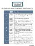 Tuck Everlasting Literature Circle Guide