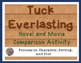 Tuck Everlasting Movie Comparison Activity - Character, Setting, Plot