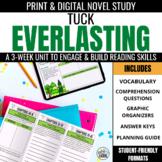 Tuck Everlasting  Novel Unit + Digital Novel Study for Goo
