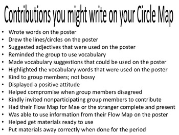 Tuck Everlasting Perspective Thinking Map Group Activity
