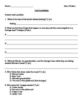 English worksheets: Tuck Everlasting Pre-Activity