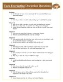 Tuck Everlasting Discussion Questions Activity
