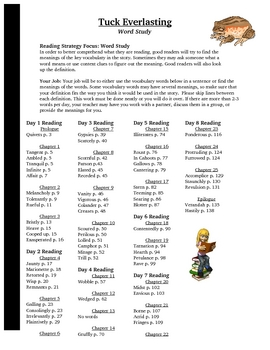 Tuck Everlasting Reading Vocabulary Word Study Acitvity