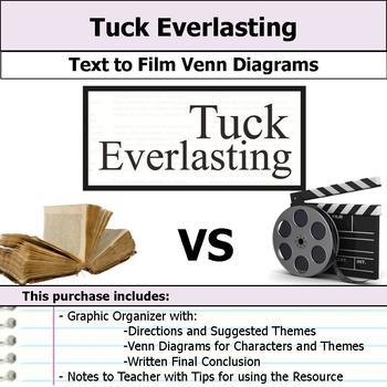 Tuck Everlasting - Text to Film Venn Diagram & Written Conclusion