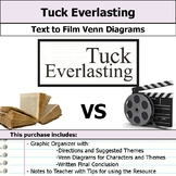 Tuck Everlasting - Text to Film Venn Diagram & Written Conclusion