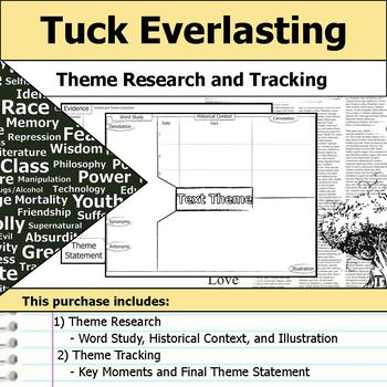 Tuck Everlasting - Theme Tracking Notes - Etymology & Context Research