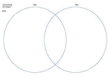 Tuck Everlasting - Venn Diagram