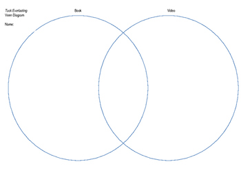 Tuck Everlasting - Venn Diagram