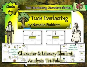 Tuck Everlasting by Natalie Babbitt Character Analysis Tri-Folds
