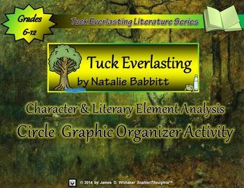 Tuck Everlasting by Natalie Babbitt Circle Graphic Organiz