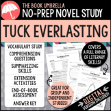 Tuck Everlasting Novel Study - Distance Learning - Google Classroom