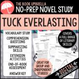 Tuck Everlasting Novel Study - Distance Learning - Google Classroom