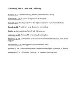 Tuck Everlasting- vocabulary words with corresponding quizzes