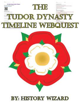 Tudor Dynasty Timeline Webquest