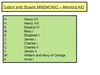 Tudor and Stuart Monarchs MNEMONIC – Memory AID Activity